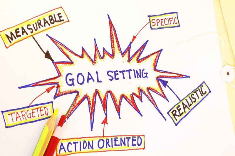 SMART Goals Drawing