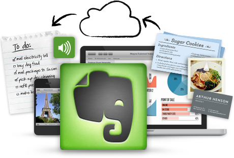 Evernote Picture